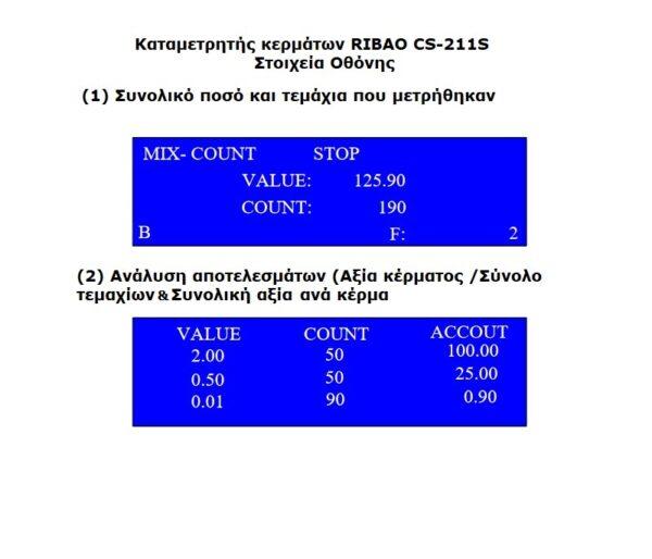καταμετρητής κερμάτων με απόρριψη πλαστών και ξένων νομισμάτων ribao cs 211s